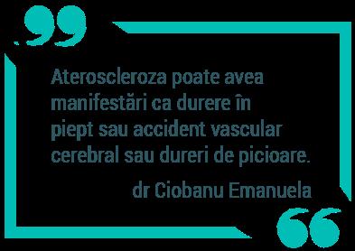 simptome-ateroscleroza-clinicco-brasov
